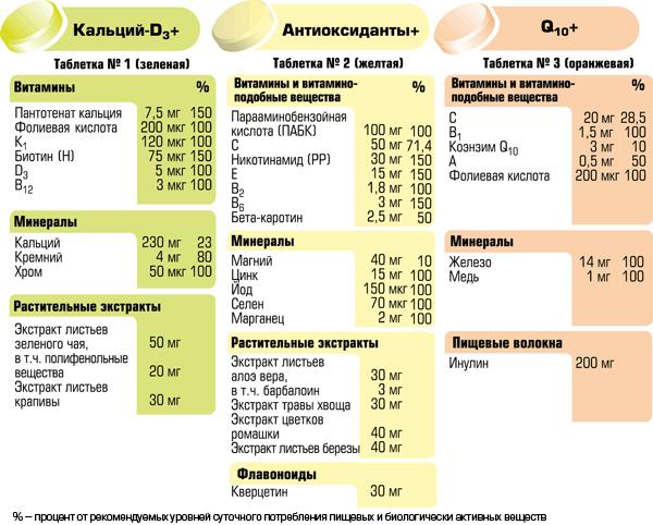 какие препараты помогают от паразитов